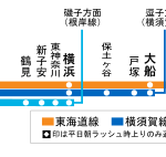 湘南駅弁電車で東海道五十三次|JR東海道線