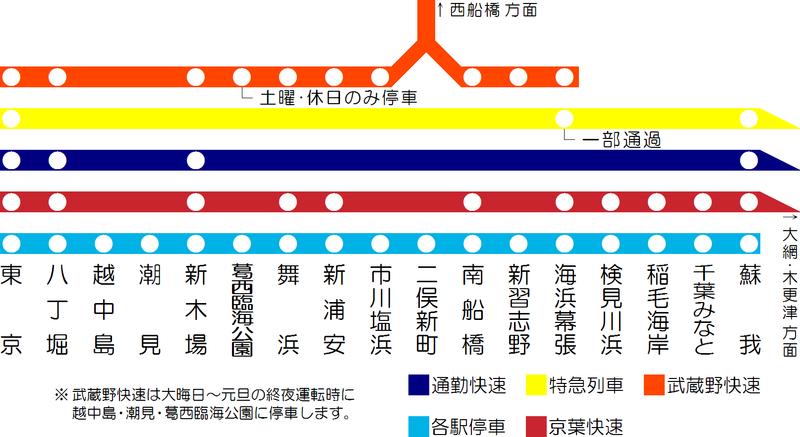 東京ディズニーランド専属護送列車|JR京葉線