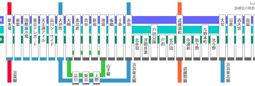 東京の鉄道網の南北縦線二つ目|JR埼京線