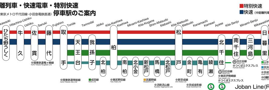 パンチパーマとリーゼントのチバラギ鉄道|JR常磐線