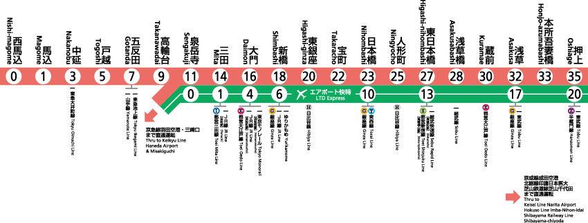 お江戸お祭りワッショイ路線|都営地下鉄浅草線