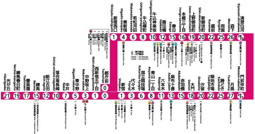 モグラの唄は東京アンダーグラウンドにコダマする|都営地下鉄大江戸線