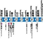 東京軍艦島直通地下鉄|都営地下鉄三田線