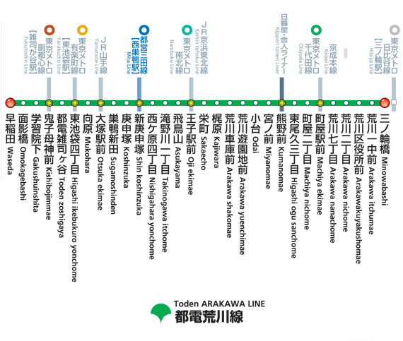 路面電車は東京ボードゲームのごとし|東京さくらトラム(都電荒川線)