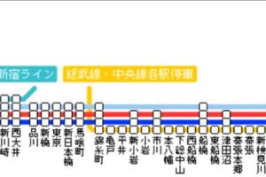 港のヨーコ横浜横須賀房総(暴走?)快速|JR横須賀・総武快速線