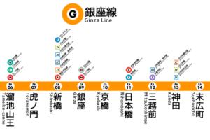 日本最古の地下鉄は老衰進行中|東京メトロ銀座線