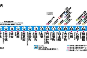 首都圏ラッシュ地獄第1位|東京メトロ東西線